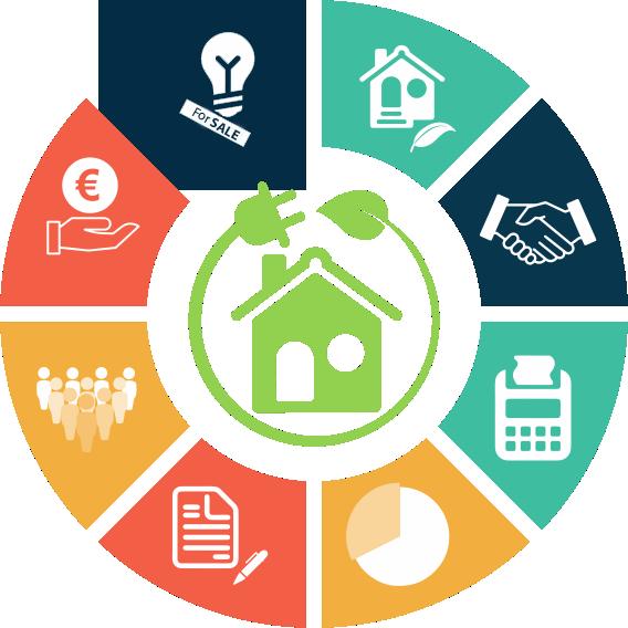investimentos em eficiência energética