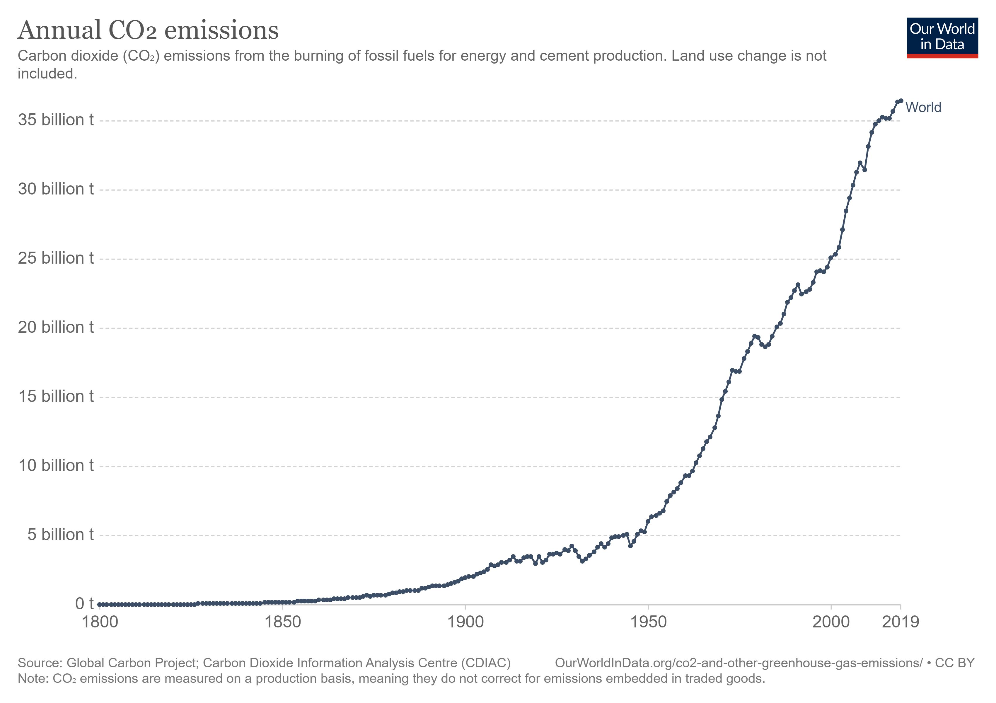 motores e combustíveis fósseis, energia
